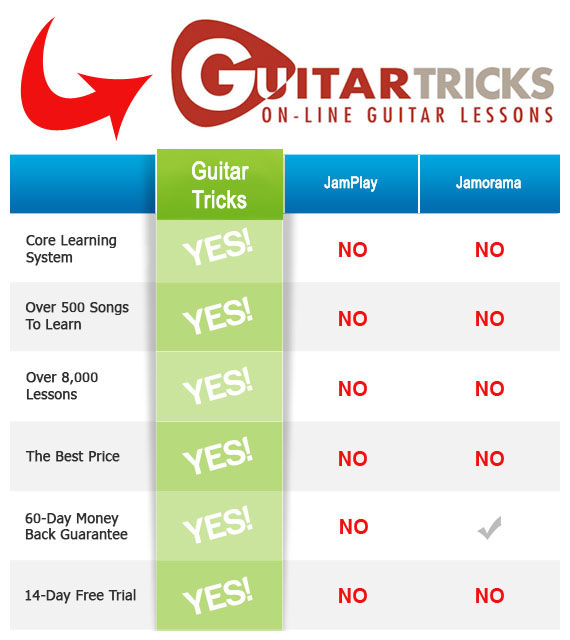 Top-Best-Online-Guitar-Lessons-Learn-How-To-Play-Guitar-33